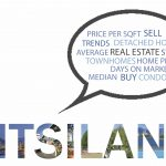Want to sell your Kitsilano townhome or condo?